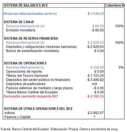 balance BCEnov2015